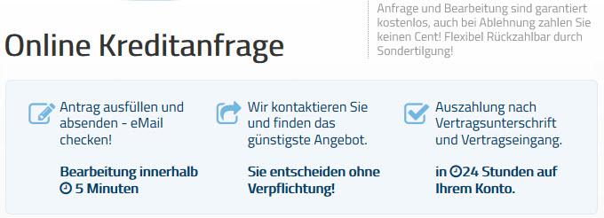 Infos zur Kreditanfrage auf credimaxx.ch